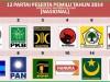 12-partai-peserta-pemilu-2014